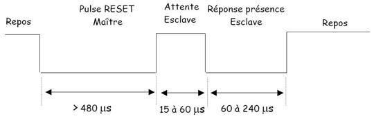 1 wire protocole01