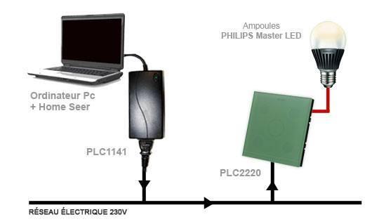 philips masterled plcbus