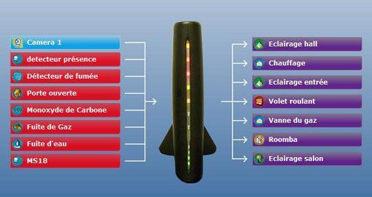 guide zibase detecteur x10 10