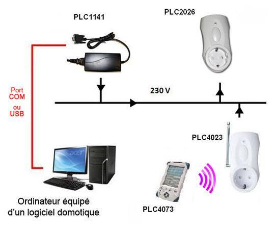 plcbus pc install