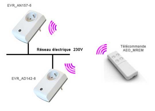 z wave installation base schema02