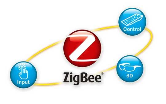zigbee 3icons rings