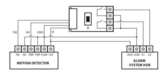 fibaro fgbs 001 schema01