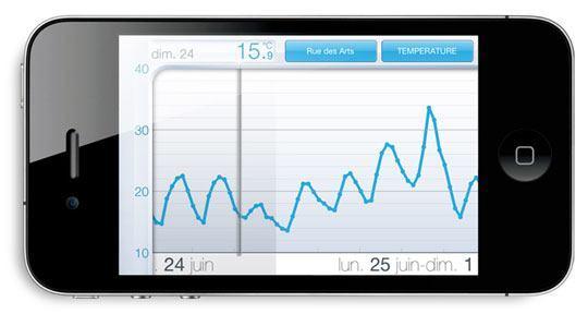 netatmo app iphone curves