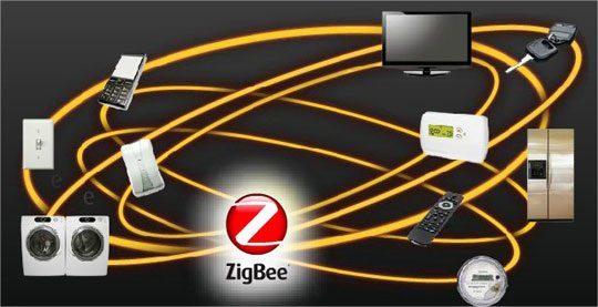 zigbee world