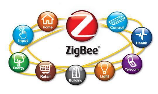 zigbee standards icons