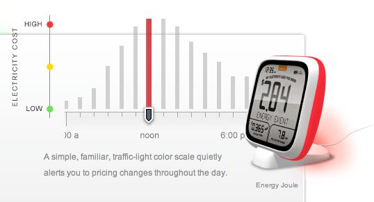 energyjoule Energy Joule: suivez facilement votre consommation électrique