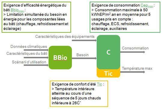 rt2012 schema