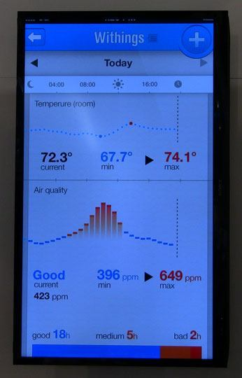 withings balance ws50 app ces2013 Une nouvelle balance et un appareil de suivi d'activité chez Withings