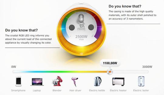 fibaro wall plug energy meter
