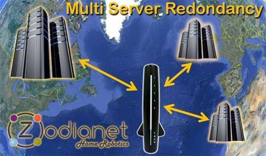 zodianet multiserver small ZiBASE : Nouvelle mise à jour et redondance Multi Server