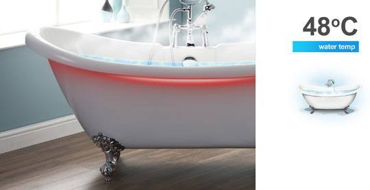 Fibaro rgb module bathroom