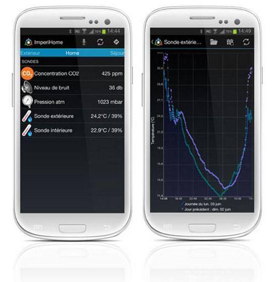 Imperihome Les applications compatibles avec la station météo Netatmo