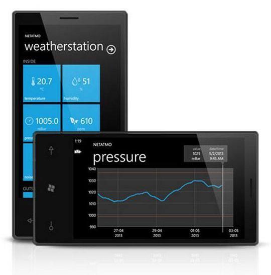 Netatmo WP Les applications compatibles avec la station météo Netatmo