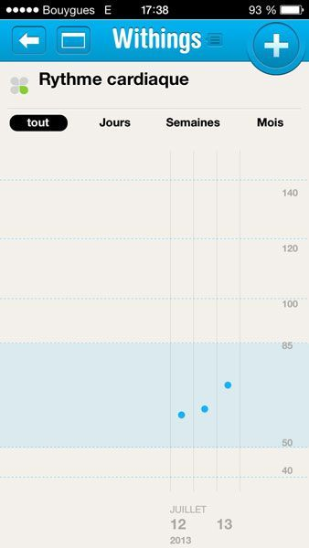 Withings Pulse iPhone app rythme cardiaque