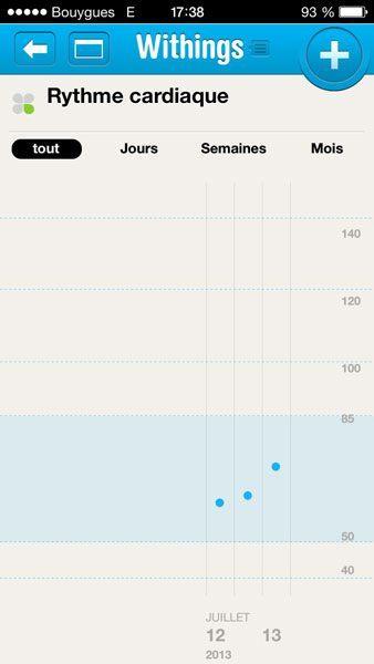Withings Pulse iPhone app rythme cardiaque Avant Première : 24 heures avec le Pulse de Withings