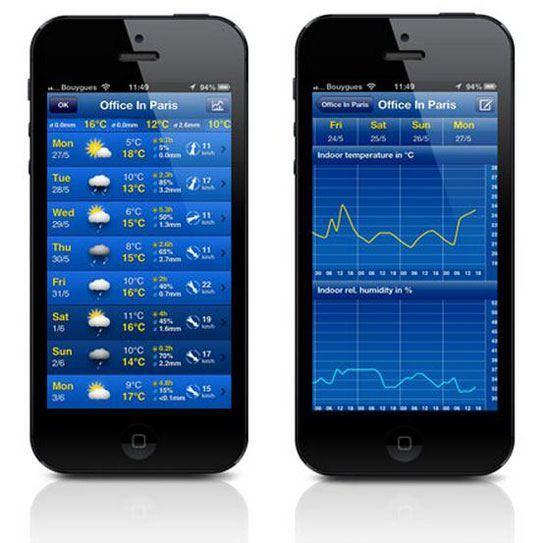 weatherPro Les applications compatibles avec la station météo Netatmo