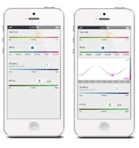 OMSignal03