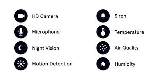 canary03 Canary : un système d'alarme intelligent pour la maison