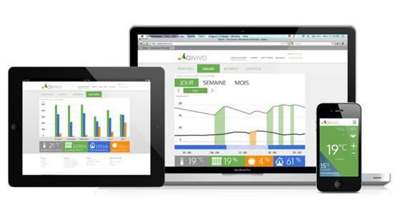 qivivo_thermostat_interface_smarttabpc