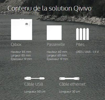qivivo_thermostat_pack