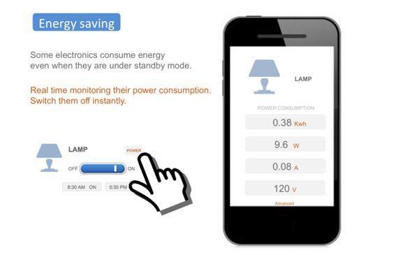 Smartpowerstrip_energysaving