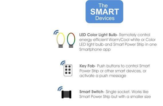 Smartpowerstrip_homeautomation1