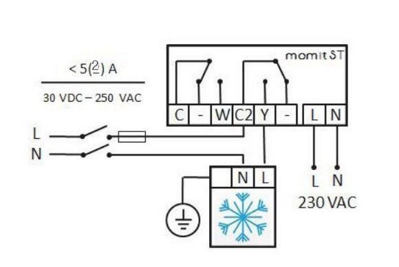 green-momit-schema-installation-climatisation
