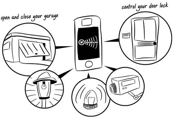 smartbell z wave SmartBell, une sonnette Wi Fi et Z Wave !