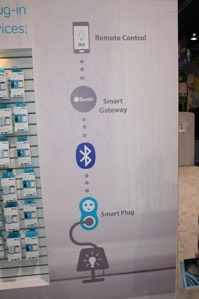 Beewi_smart_gateway_system_CES_2014
