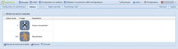 Guide d'installation du détecteur de mouvement ZP3102 Vision Security avec la Eedomus
