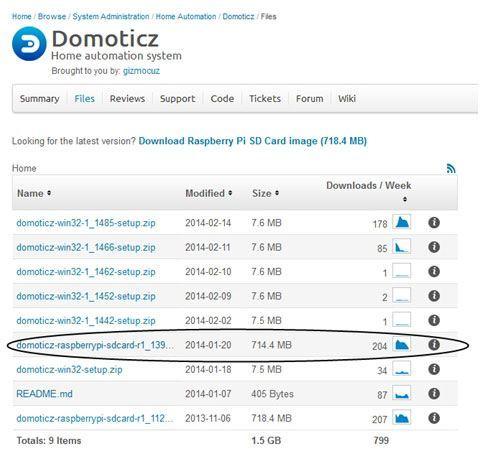 domoticz_sourceforge