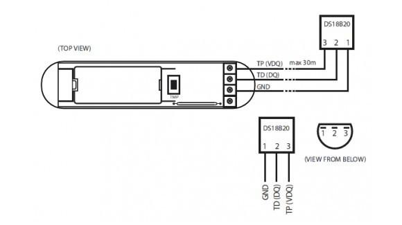Guide d'utilisation du module Fibaro FGK