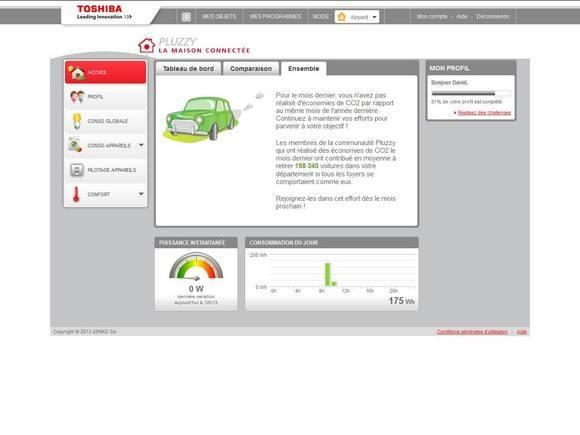 unite centrale pluzzy controleur domotique zigbee 50 Test du Pack Home Pluzzy de Toshiba
