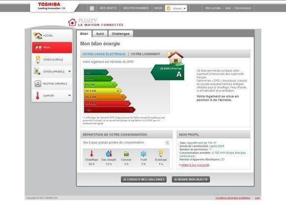 unite centrale pluzzy controleur domotique zigbee 52 Test du Pack Home Pluzzy de Toshiba