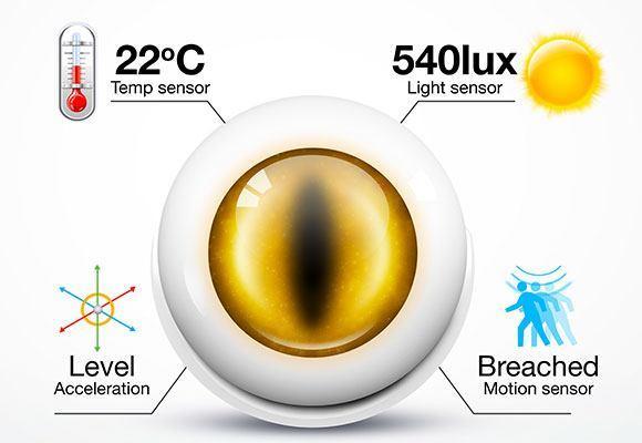 Fibaro_motion_sensor_FGMS-001_multisensor