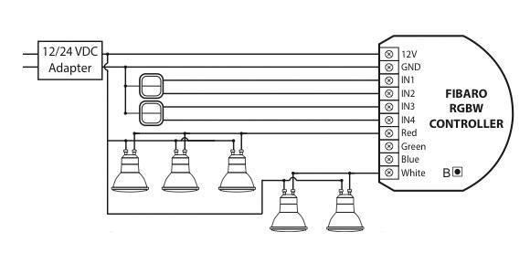 Guide d'installation du contrôleur RGBW FGRGB-101