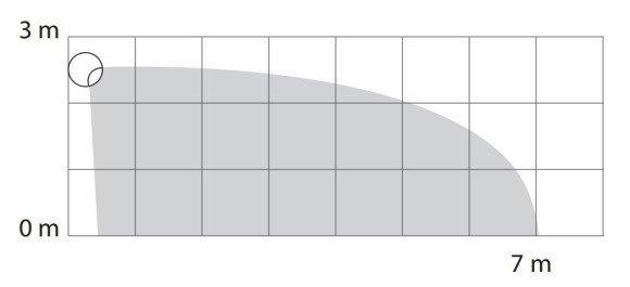 Guide-d-utilisation-du-detecteur-de-mouvement-Fibaro-FGMS-001-1