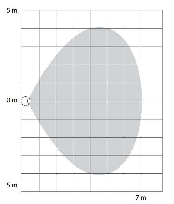 Guide d'utilisation du détecteur de mouvement Fibaro FGMS-001
