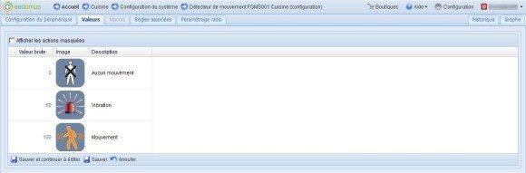 Guide d'utilisation du détecteur de mouvement Fibaro FGMS-001 avec la Eedomus