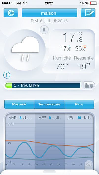 Netatmo_station_meteo_pluviometre_app_024
