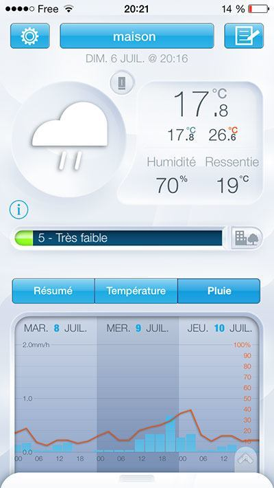 Netatmo_station_meteo_pluviometre_app_025