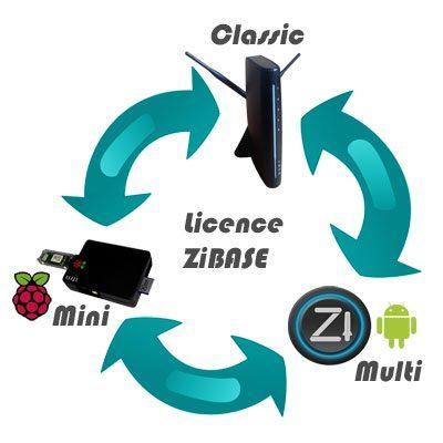 zibase licence migration ZiBASE Multi, la box domotique sur Android