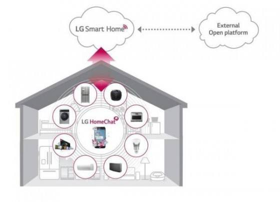 LG-Home-Chat