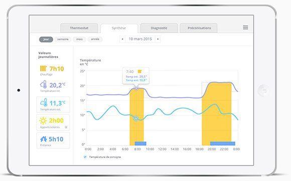 Qivivo-Thermostat-App02