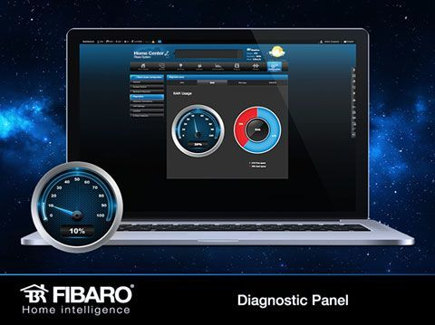 Fibaro_HC2_V4_diagnostic_panel