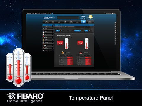 Fibaro_HC2_V4_temperature_panel