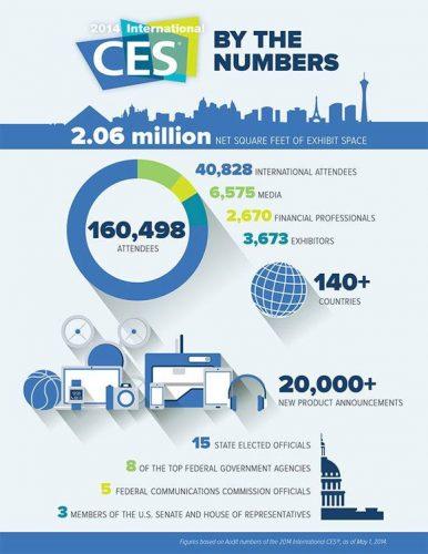 CES_2014_infographic