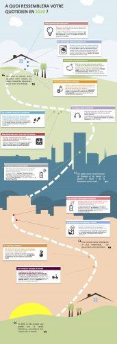 Energy-Stream-Infographie-CES-v0-4