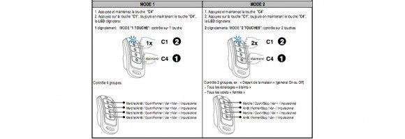 Guide d utilisation du module récepteur Edisio Rail DIN EDR-B4-10
